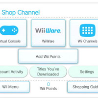 A Wii Shop Channel elemzése