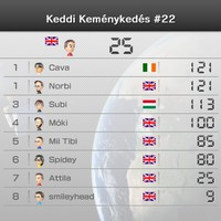 Keddi Mario Kart 8 verseny kemény eredménnyel