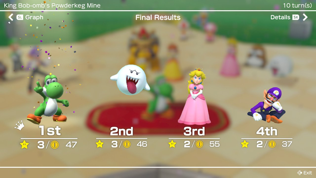 super_mario_party_results.jpg