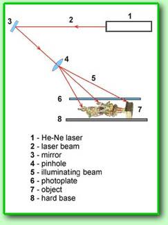 3d-hologram.jpg