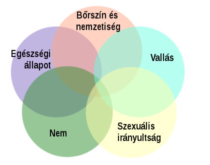 szineshalmazok-magyar.png