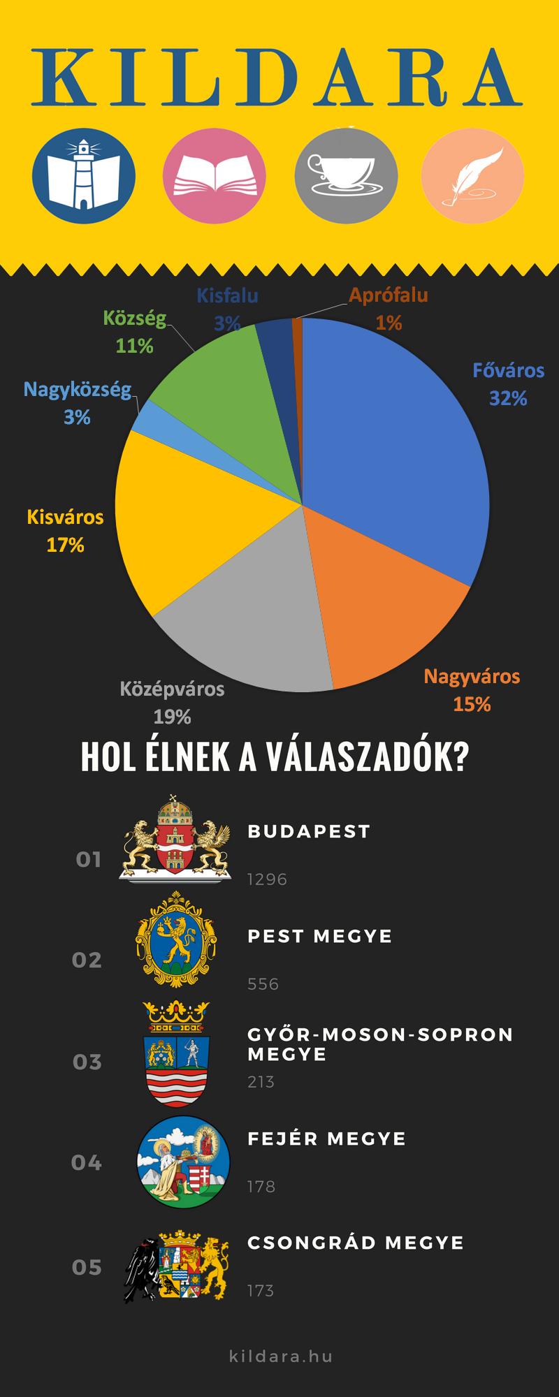 holelnek_1.png