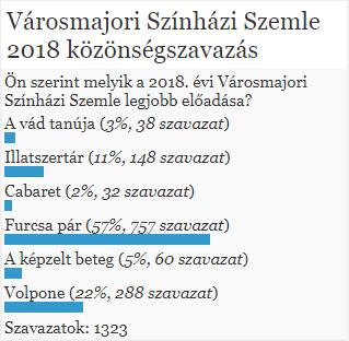 szavazas-2018.png
