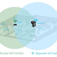 Mit csinálj, ha gyenge a WiFi-d?