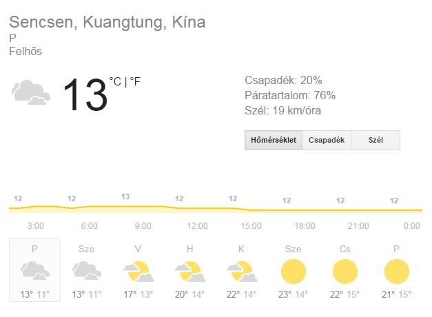 shenzhenforecast.jpg