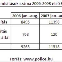 71. Okiratokkal kapcsolatos bűncselekmények