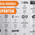 Áldemokrácia-kisokos illiberális vezetőknek: a kamupártok