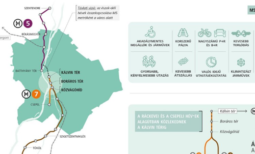 Ötös metró – kiírták a tervezési tendert