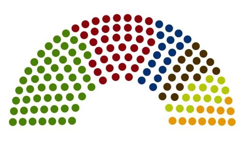 Nem lesz magyar kötődésű párt a szlovák parlamentben