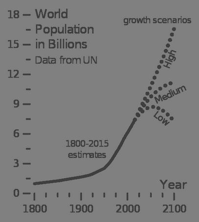 world_population_v3_svg.png