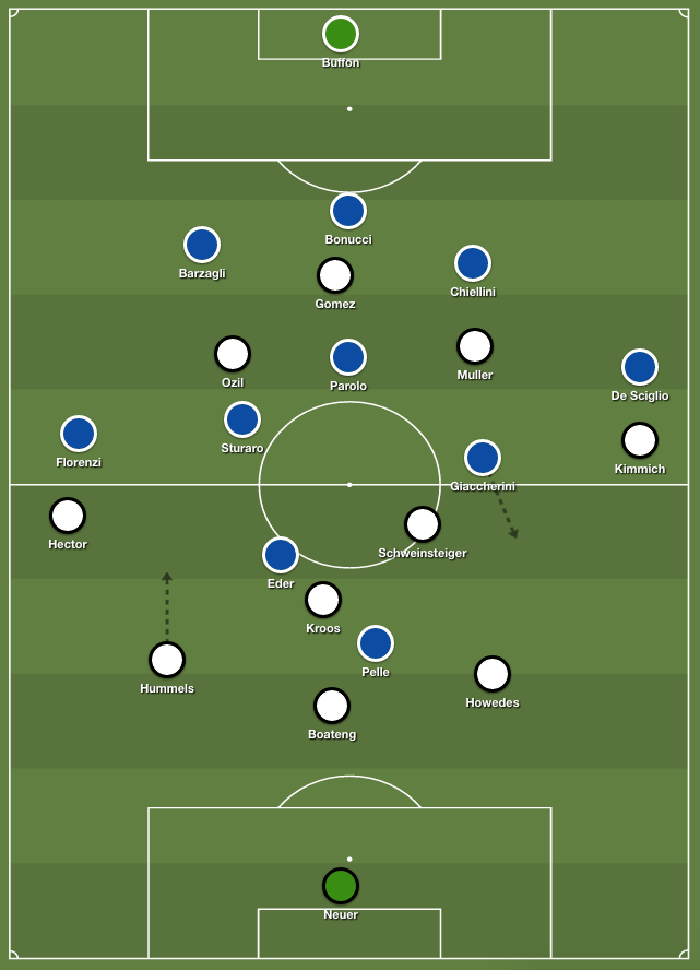germany_italy_lineups_20160702.png