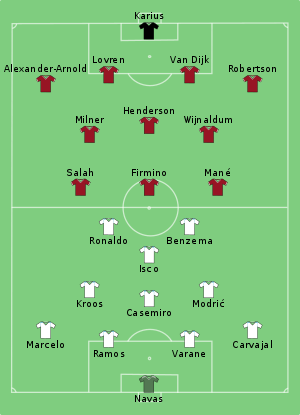 real_madrid_vs_liverpool_lineups.png