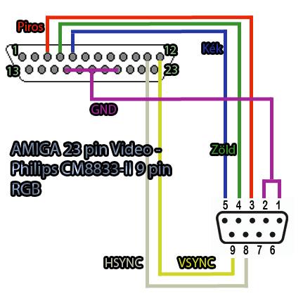 AMIGA RGB külön SYNC.jpg
