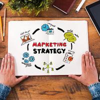 Állj meg, nézz körül és figyelj a jó marketing érdekében