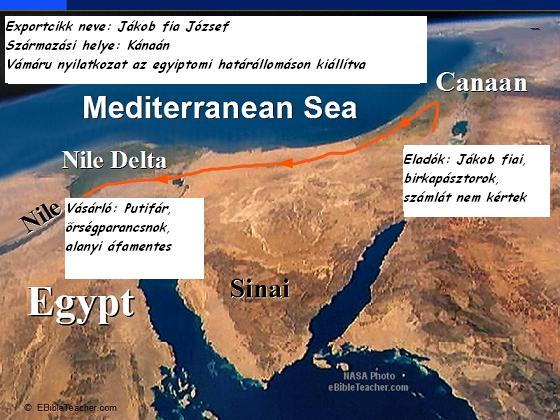 Josephs Journey to Egypt 800.JPG