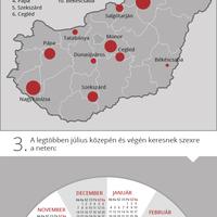 Magyarország szextérképe