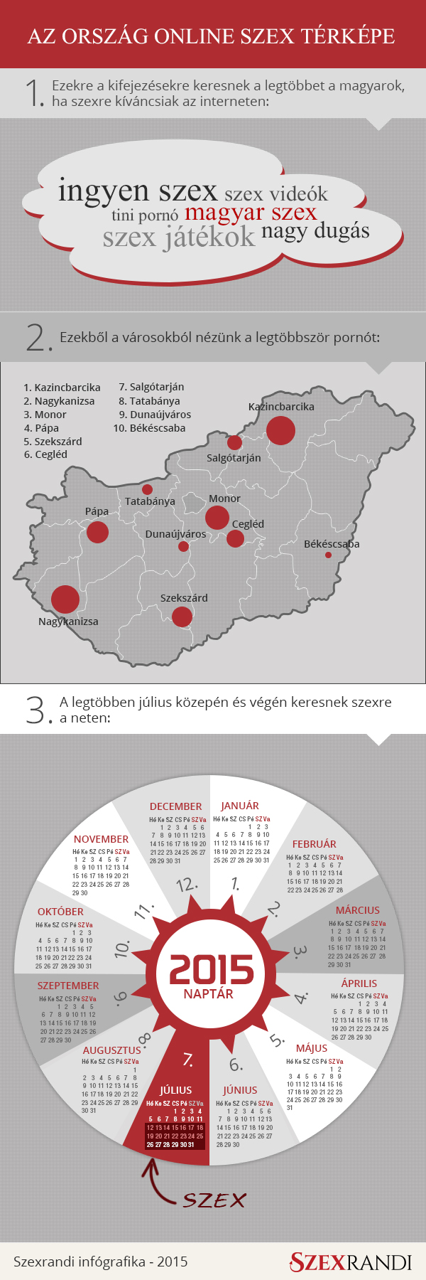szexterkep_infografika.jpg