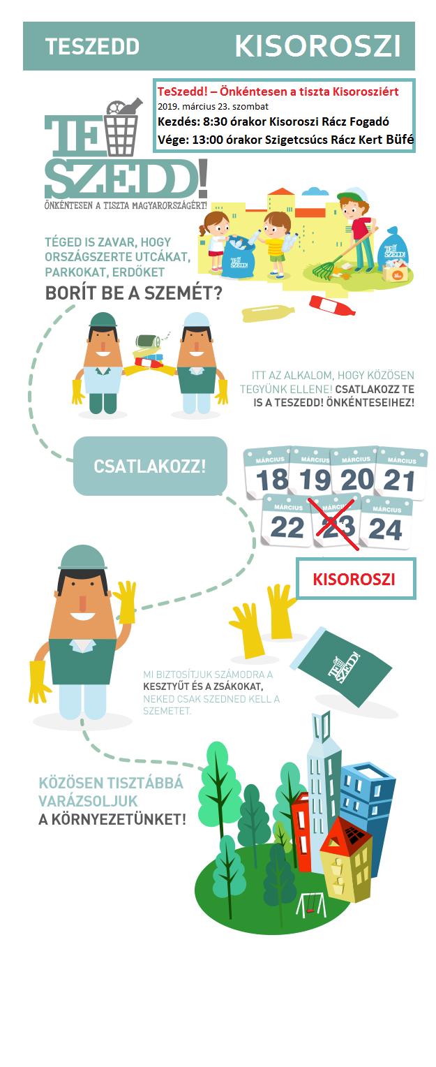 TeSzedd! – Önkéntesen a tiszta Kisorosziért és a Szigetcsúcsért!