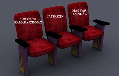 szinhazak