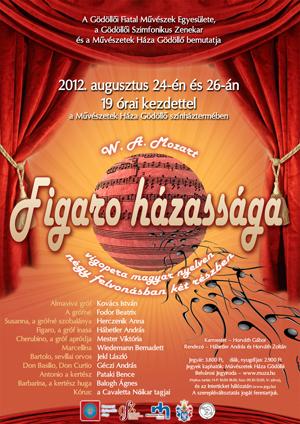 Figaro_plakat_Godollo