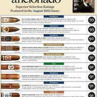 Cigar Aficionado rangsor 2015