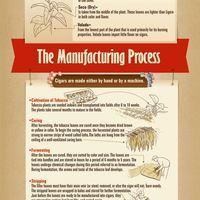 Hogyan készül a szivar?