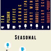 A szivarok és italok párosítása
