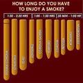 Mennyi ideig ég egy szivar?