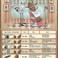 Hogyan válasszuk ki a legmegfelelőbb szivarvágót?