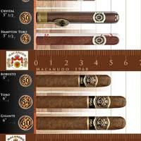 A Macanudo szivar méretei és formái