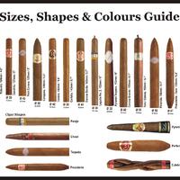 Szivar méretek formák és színek