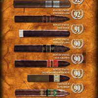 Rocky Patel méretek és Cigar Aficionado értékelésük