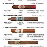 25 nem kubai szivar bemutatása