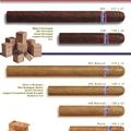 MiCubano Cigars