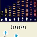 Szivarok és italok párosítása