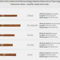 A Vegas Robaina Szivarokból jelenleg öt féle méretet gyártanak