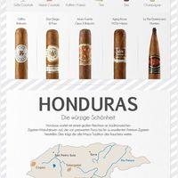 Kuba Dominika Honduras Nicaragua szivarjainak ízvilága