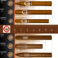 Joya de Nicaragua szivarok táblázata