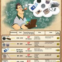 A megfelelő humidifikálót hogyan válasszuk ki?