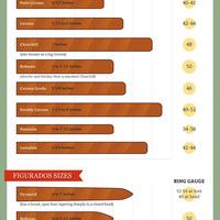 Mi a különbség a vékonyabb és a vastagabb szivarok íze között?
