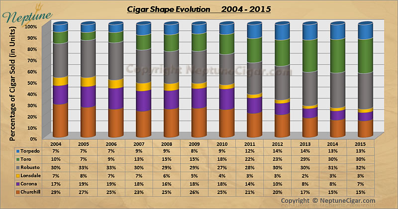 cigar_shape_evolution.jpg