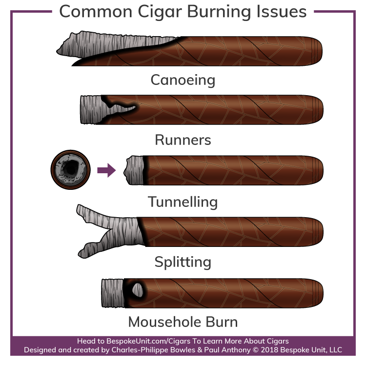 what-is-cigar-canoeing-splitting-runners-tunnelling.png