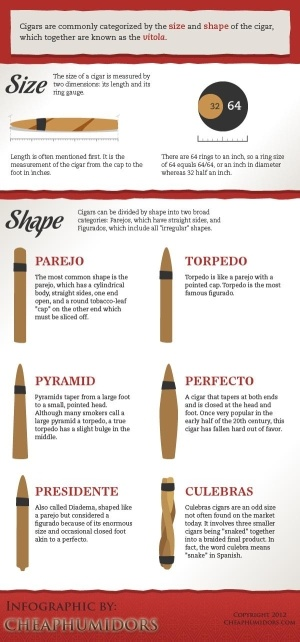 a_szivarok_mereterol_es_formajarol_alakjarol_--cigars-and-whiskey-cuban-cigars.jpg