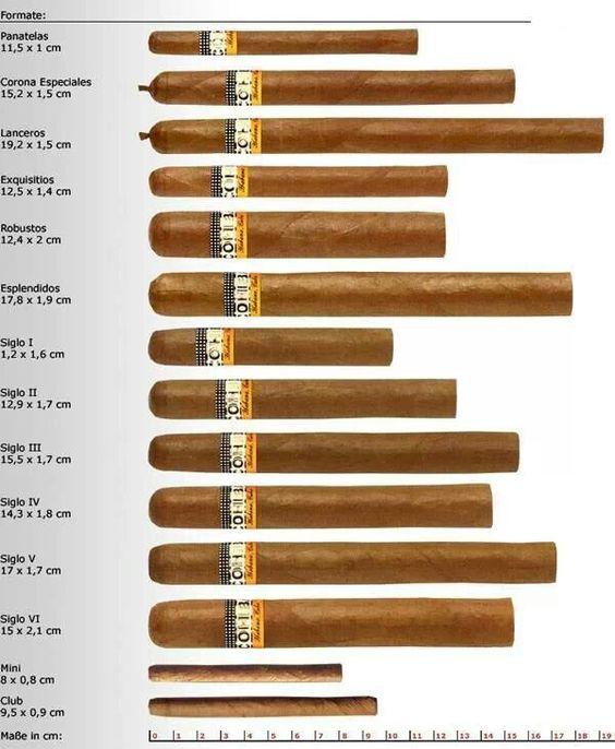 cigar_a_cohiba_szivar_meretei.jpg