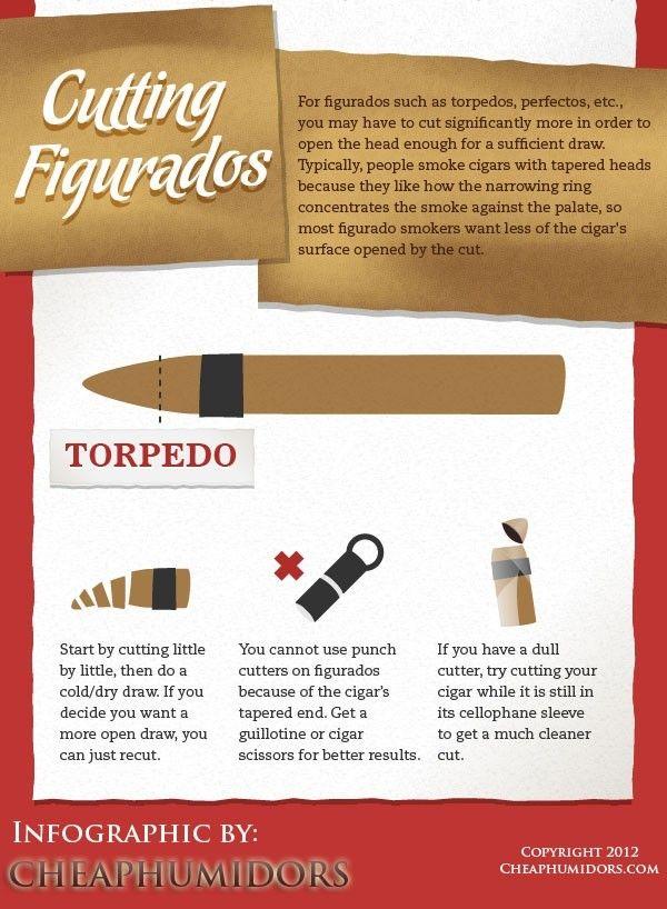 cigar_hogyan_kell_levagni_a_torpedo_szivarokat.jpg