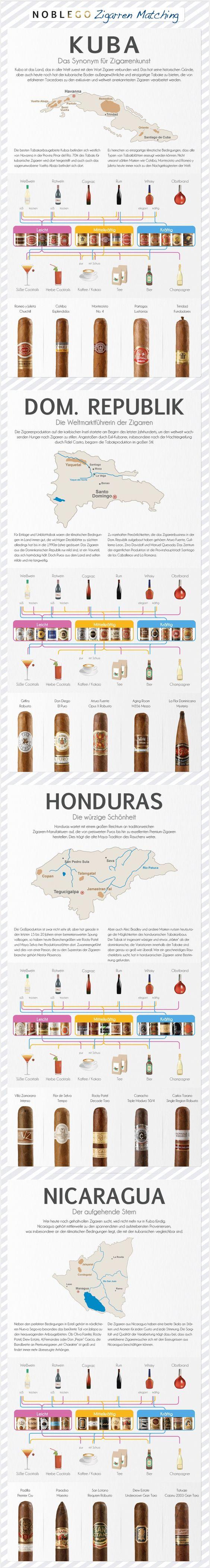 cigar_smoking_a_szivartermelo_orszagok_osszehasonlitasa.jpg