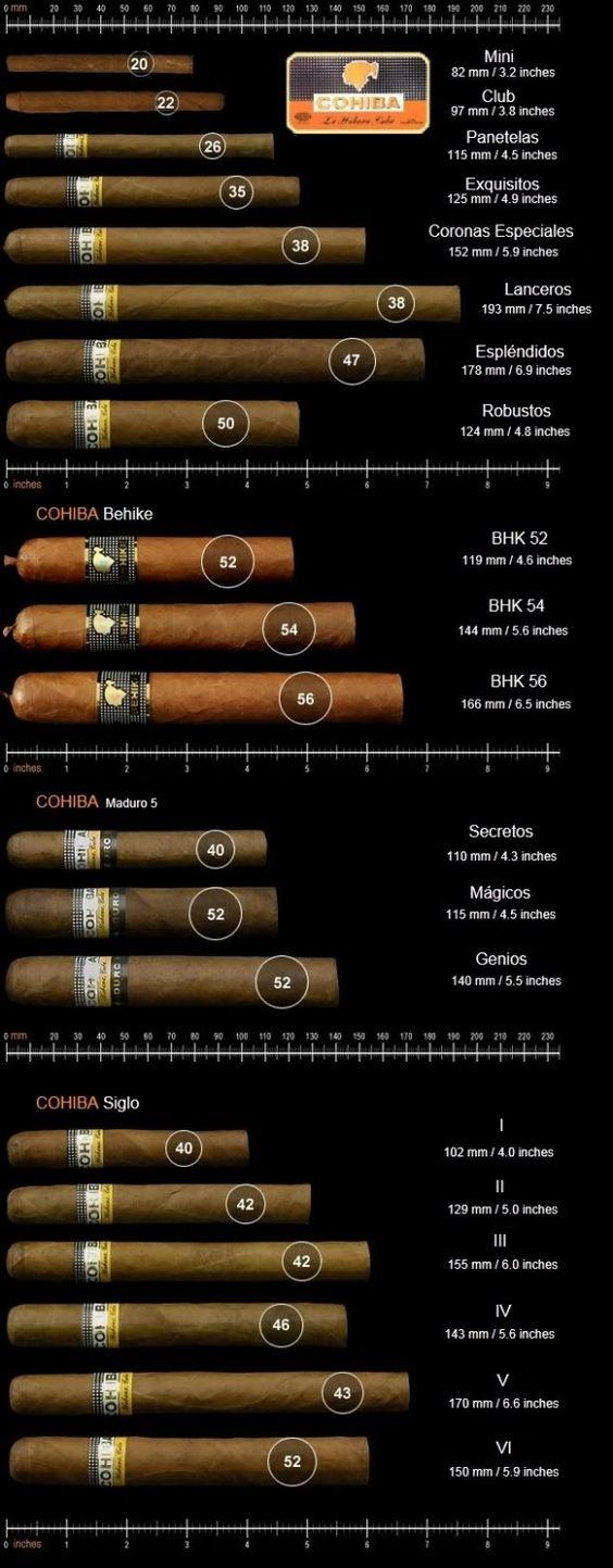 cohiba_cigar_szivarmeretek_szivarformak.jpg