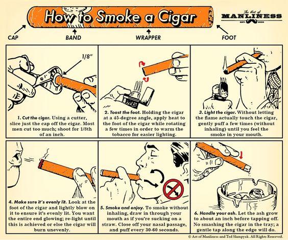 hogyan_kell_szivarozni_how_to_smoke_a_cigar_szivarblog.jpg