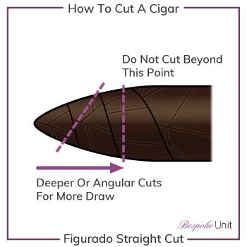 how-to-cut-a-figurado-torpedo-cigar.png
