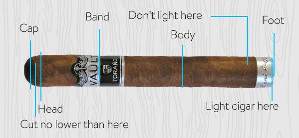 kezdo_szivarosoknak_szivarismeret_-how-to-light-a-cigar-before-smoking.jpg
